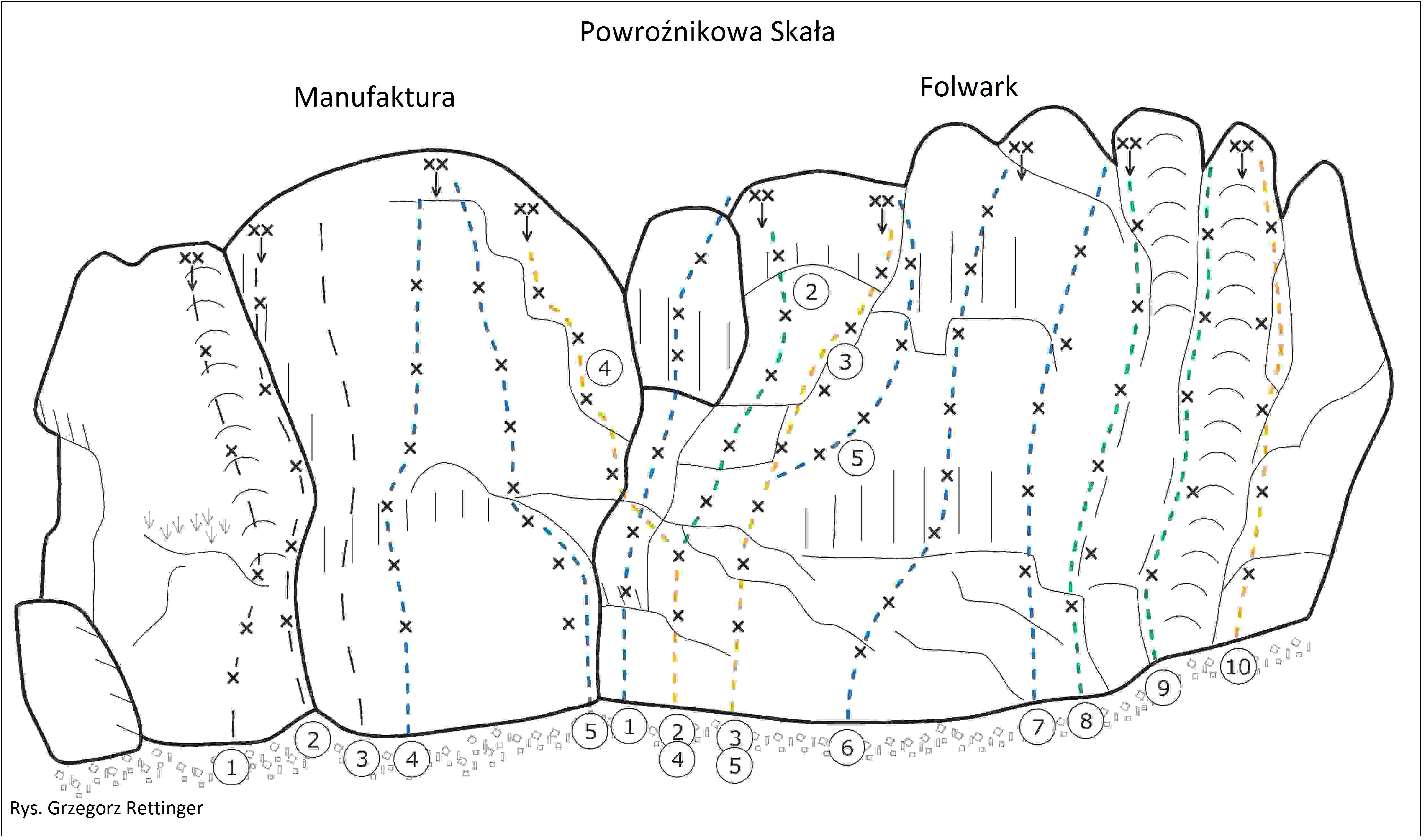 Manufaktura iFolwark dowww